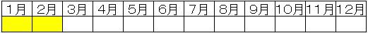 タコの旬(関東)