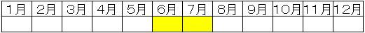 タコの旬(関西)